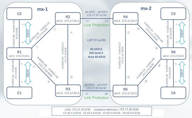mac-mini-lab-network